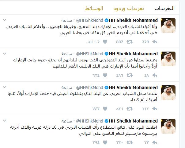 محمد بن راشد: الإمارات بلد الجميع وخيرها للجميع
