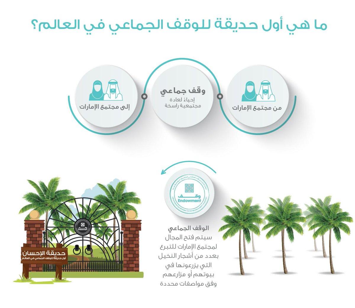 دبي تنشئ أول حديقة خيرية للوقف الجماعي في العالم