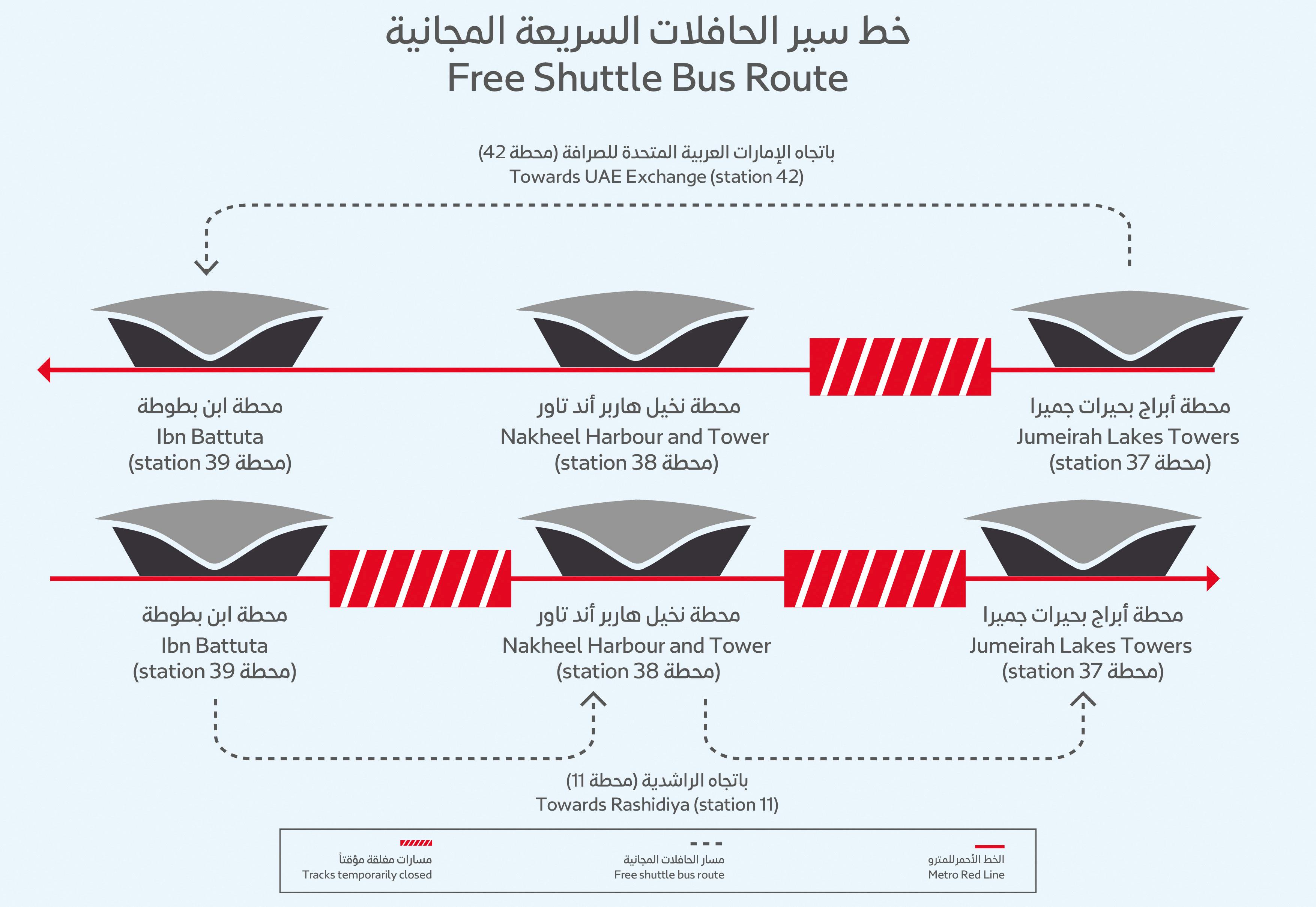 إغلاق جزئي في الخط الأحمر لمترو دبي