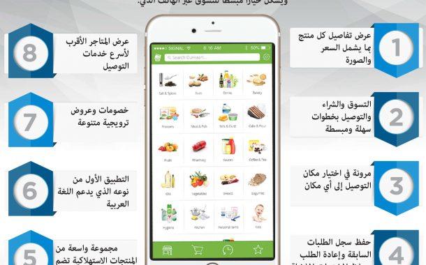 «دكاني» تطبيق إماراتي تشاركي للتسوق الذكي