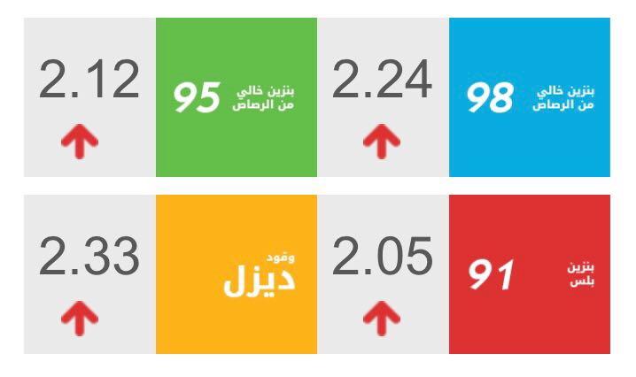 أسعار الوقود لشهر يناير 2018 شاملة ضريبة القيمة المضافة