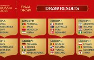 نتائج قرعة كأس العالم روسيا 2018