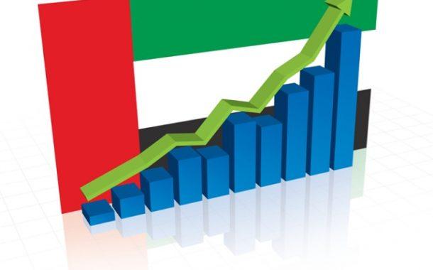 الإمارات الأولى إقليمياً في مؤشّر الحرية الاقتصادية