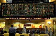 الأسهم المحلية السوقية تتجاوز 900 مليار لأول مرة في تاريخها