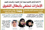 14 قائمـة لأوائل الثـانوية بينهم «أبناء الشهداء وأصحاب الهمم»
