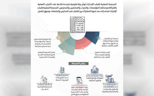 محمد بن راشد يوجه بإطلاق المدرسة المهنية لشباب الإمارات