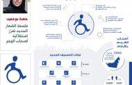وزارة تنمية المجتمع تعتمد شعاراً جديداً لأصحاب الهمم