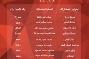 إعلان أسماء المرشحين للقائمة الطويلة في مسابقة المونودراما بالفجيرة