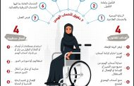 2020 عام قياس نتائج استراتيجية دبي لأصحاب الهمم