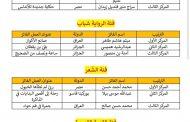اسماء الفائزين  في «جائزة الشيخ راشد بن حمد الشرقي للإبداع»
