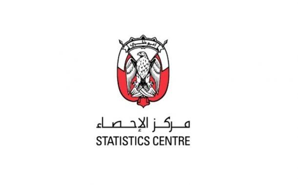 620 مليار درهم إجمالي ناتج أبوظبي بالأسعار الثابتة خلال الأشهر التسعة الأولى من 2019