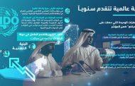 الإمارات الأولى عربياً والـ30 عالمياً في مؤشر الأداء الصناعي التنافسي العالمي