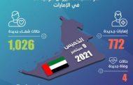 منحنى إصابات كورونا في الإمارات يواصل الانخفاض
